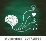 successful concept hand drawing ... | Shutterstock . vector #104715989