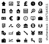 flat vector icon set   bank... | Shutterstock .eps vector #1047164311