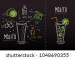 chalk style illustration of... | Shutterstock .eps vector #1048690355