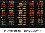 stock exchange market on led... | Shutterstock . vector #1049025944