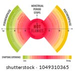 stages and symptoms of... | Shutterstock .eps vector #1049310365