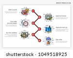 order process concept. how to... | Shutterstock .eps vector #1049518925