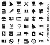 flat vector icon set   pen... | Shutterstock .eps vector #1050051809