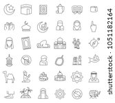 set of popular islamic icon... | Shutterstock .eps vector #1051182164
