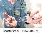 organizational chart concept... | Shutterstock . vector #1052086871