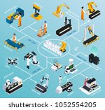 smart industry isometric... | Shutterstock .eps vector #1052554205