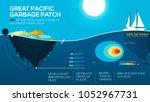 global environmental problems... | Shutterstock .eps vector #1052967731