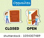 opposite words for closed and... | Shutterstock .eps vector #1054307489
