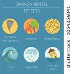 global environmental problems.... | Shutterstock .eps vector #1054356041