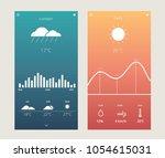 weather app ui ux. vector... | Shutterstock .eps vector #1054615031