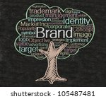 brand concept and words tag... | Shutterstock . vector #105487481