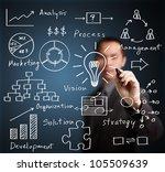 business man writing business...   Shutterstock . vector #105509639