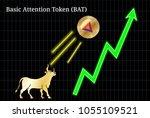 gold bull  throwing up basic... | Shutterstock .eps vector #1055109521