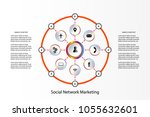 people network icon concept... | Shutterstock .eps vector #1055632601