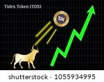 gold bull  throwing up tidex... | Shutterstock .eps vector #1055934995