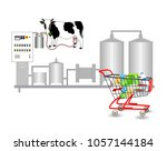 production of cow's milk.... | Shutterstock .eps vector #1057144184