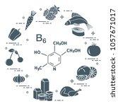 foods rich in vitamin b6.... | Shutterstock .eps vector #1057671017
