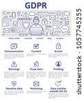 gdpr concept illustration.... | Shutterstock .eps vector #1057745255