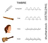 education chart of different... | Shutterstock .eps vector #1057812941