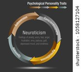an image of a psychological... | Shutterstock .eps vector #1058127104