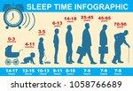 sleep and cycle of life. how...