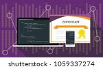 php programming language online ... | Shutterstock .eps vector #1059337274