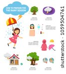 how to prepare for the rainy... | Shutterstock .eps vector #1059504761