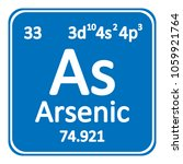 periodic table element arsenic... | Shutterstock .eps vector #1059921764
