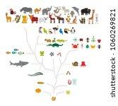 evolution in biology  scheme...   Shutterstock .eps vector #1060269821