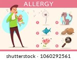 allergy and allergens  pollen ... | Shutterstock .eps vector #1060292561