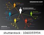 minimalist company organization ... | Shutterstock .eps vector #1060355954