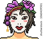 vector pixel art woman make up... | Shutterstock .eps vector #1060439501