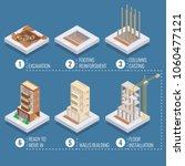 apartment construction steps....   Shutterstock .eps vector #1060477121