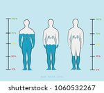 silhouette infographic showing... | Shutterstock .eps vector #1060532267