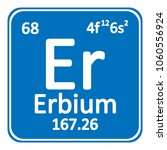 periodic table element erbium... | Shutterstock .eps vector #1060556924