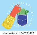 vector cartoon funny... | Shutterstock .eps vector #1060771427