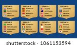 football world cup russia 2018... | Shutterstock .eps vector #1061153594