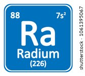 periodic table element radium... | Shutterstock .eps vector #1061395067