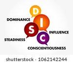 Disc  Dominance  Influence ...