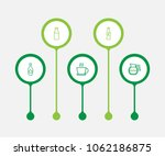 set of 5 drinks icons line... | Shutterstock .eps vector #1062186875