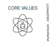 core values outline icon w... | Shutterstock .eps vector #1062494477