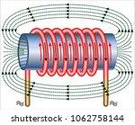 electromagnetic induction heat  | Shutterstock .eps vector #1062758144