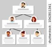 business organization chart... | Shutterstock .eps vector #1062811361