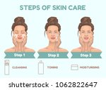steps of skin care. cleansing ... | Shutterstock .eps vector #1062822647