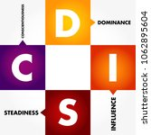 disc  dominance  influence ... | Shutterstock .eps vector #1062895604