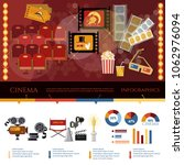cinema banners. cinematography... | Shutterstock .eps vector #1062976094