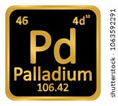 periodic table element... | Shutterstock .eps vector #1063592291