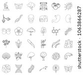 bacteria icons set. outline... | Shutterstock . vector #1063866287