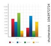 abstract business graph chart  | Shutterstock .eps vector #1063972724