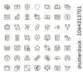 programming icon set.... | Shutterstock .eps vector #1064313701